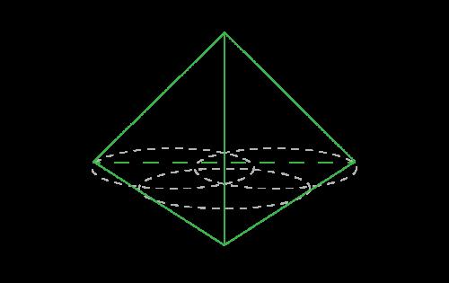 Proyección ecobiopsicosocial